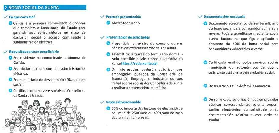 BonoSocialElectrico 1